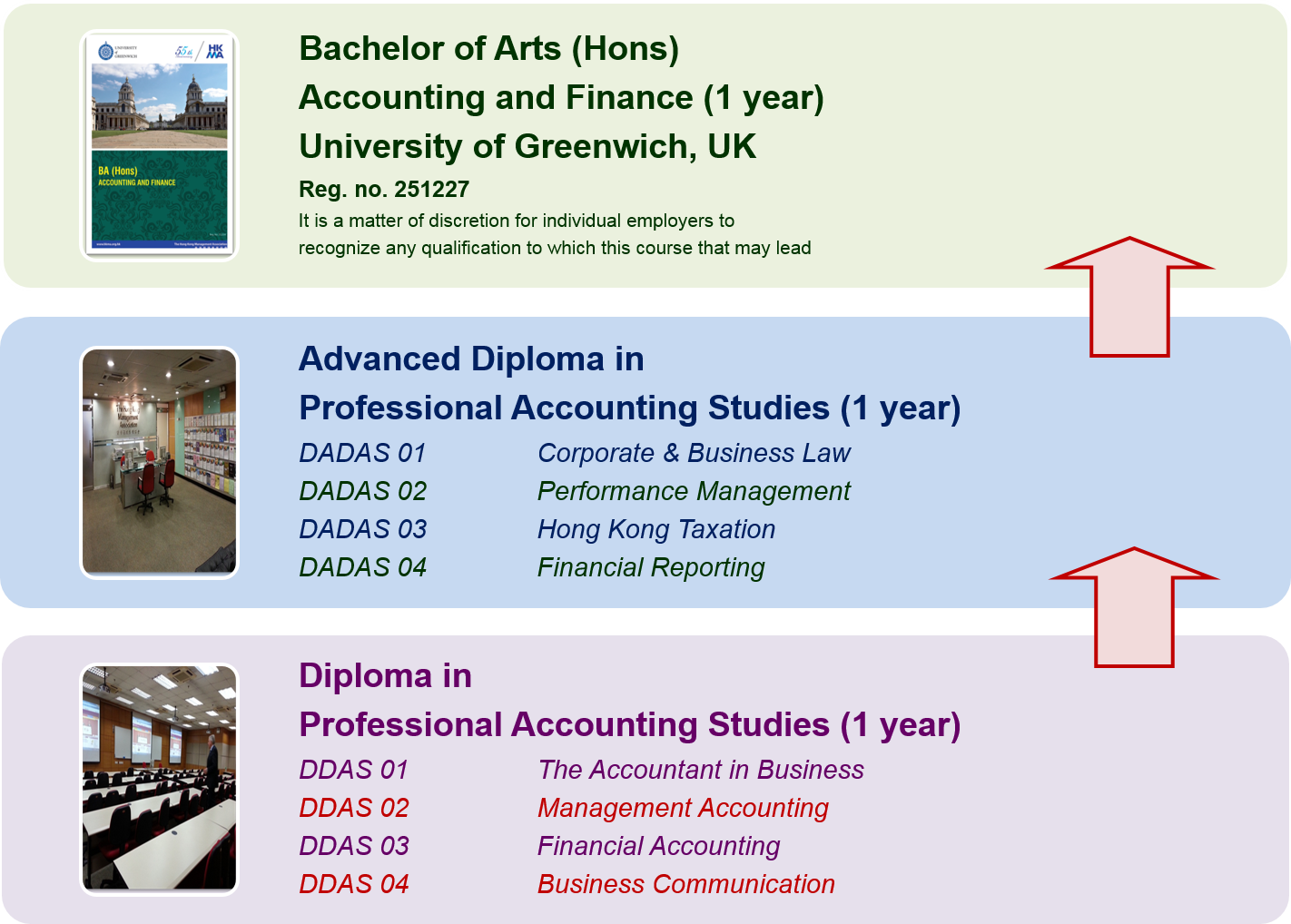 dissertation projects in finance Elements of a narrative essay dissertation projects for mba finance essay cheat best resume writing services 2014 for accountants.