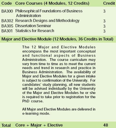 aqa business coursework