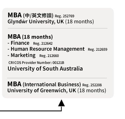 Advancement Path - MBA